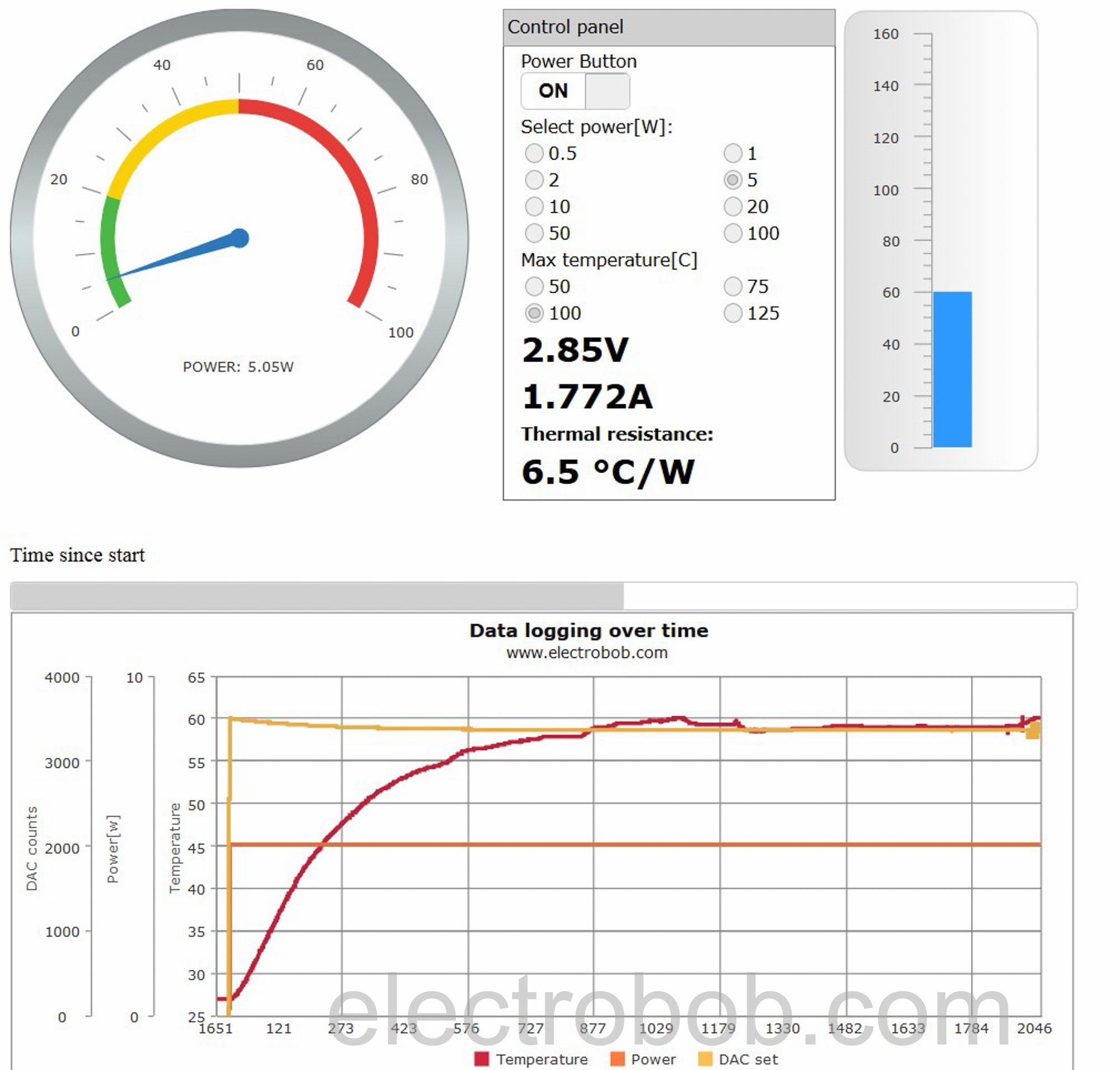 Arduino Electro Bob Soft Touch Designed On Off Toggle Switch Eeweb Community Web Interfaces