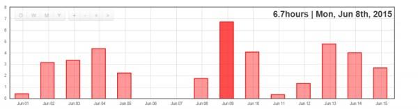 situp_june_data 2