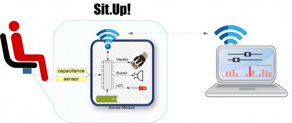 situp_system_3